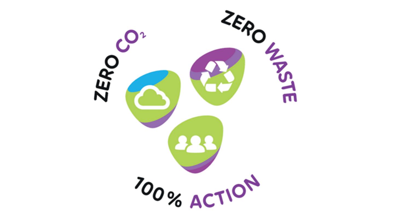 Ympäristövastuu logo