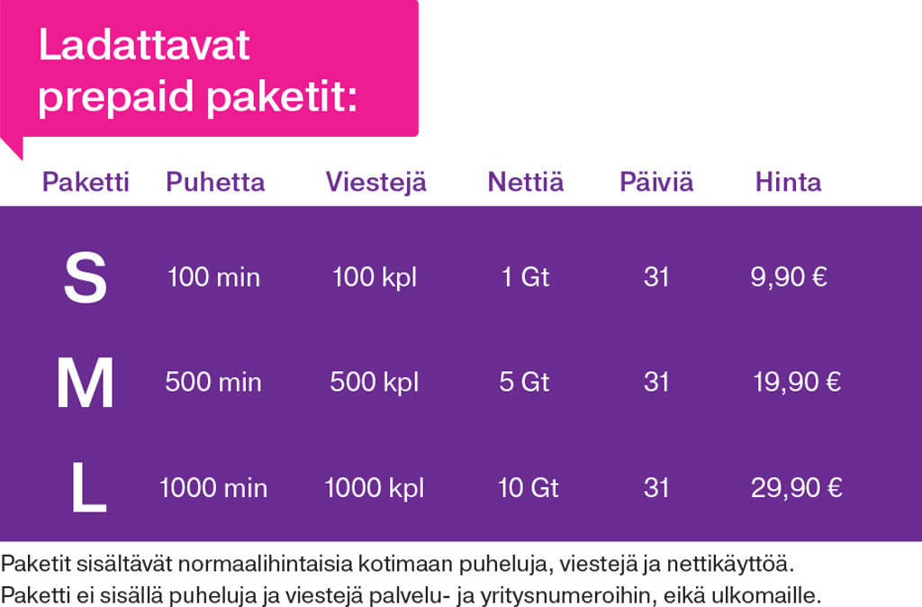 suomi pilluja sonera easy prepaid lataa