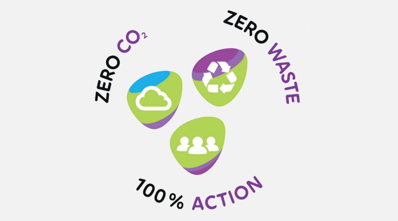 Ympäristövastuu-logo