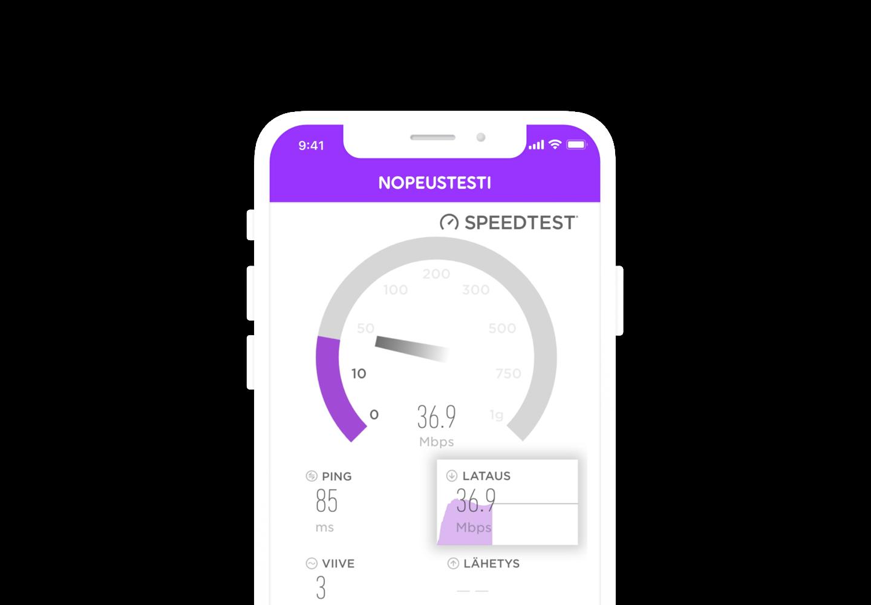 Minun Telia - mittaa nettisi nopeus