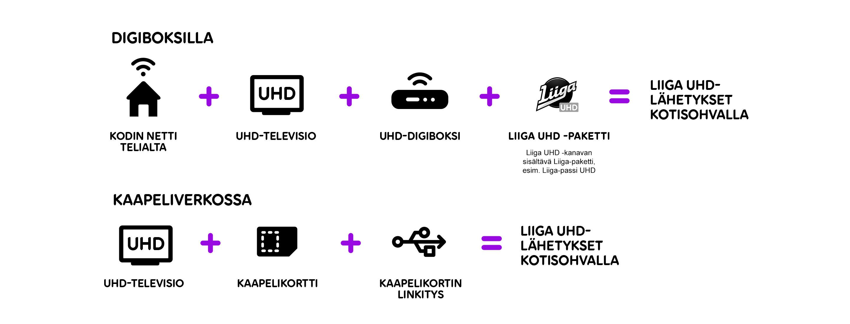 Liiga UHD